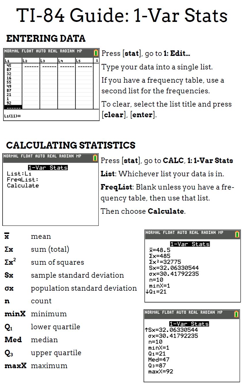 Ti 84 Guides For Univariate And Bivariate Statistics The Prime