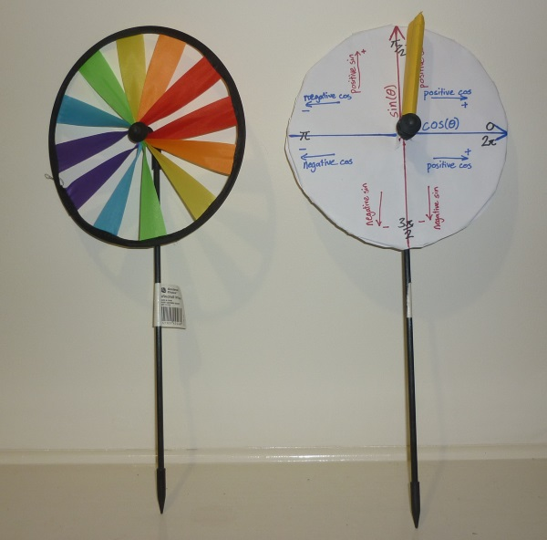 Windmill and unit circle spinner