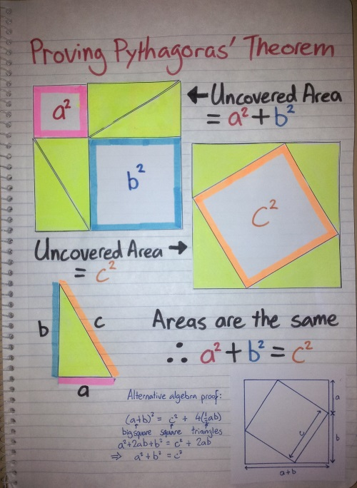 Proving Pythagoras' Theorem - new things page