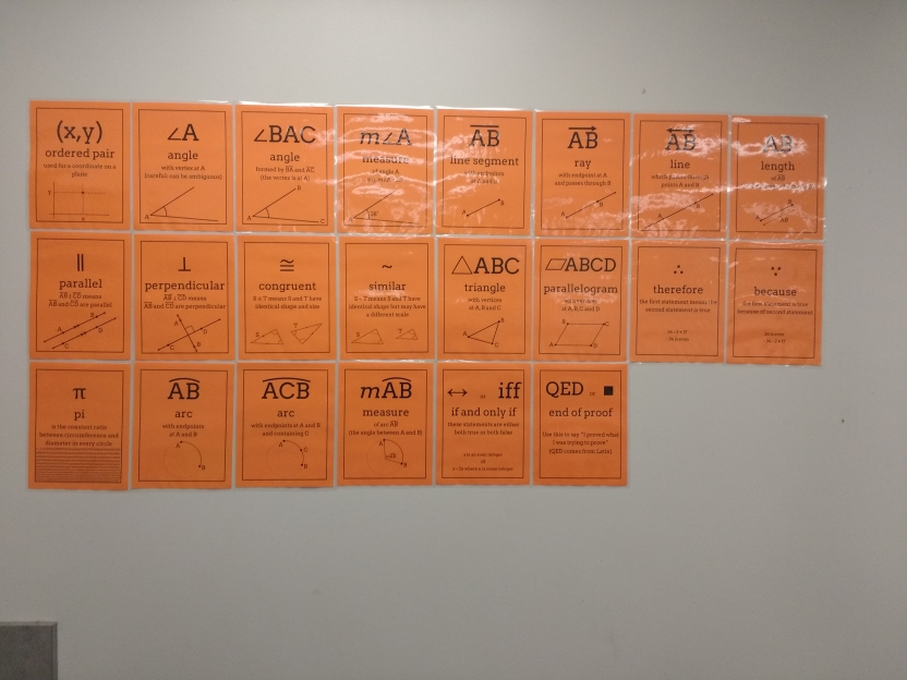 Geometry Symbols Posters The Prime Factorisation Of Me