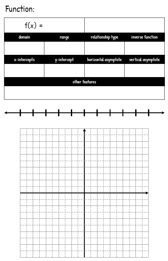 My most used notebook template this year the prime factorisation of me importantly i had the students figure out details as a class after stating the rule for the function we always filled in the two sided number line maxwellsz